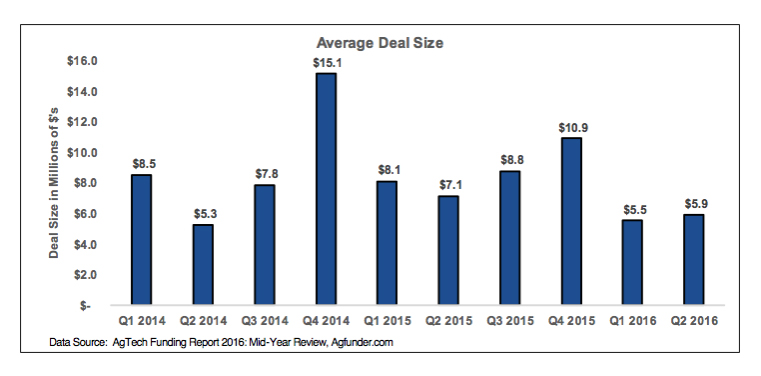 average-deal-size.jpg
